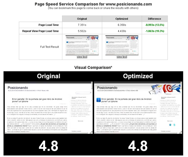 captura de test de posicionamiento Page speed service